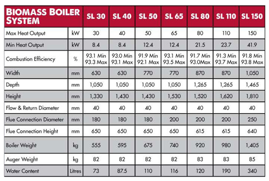 biomass boiler systems