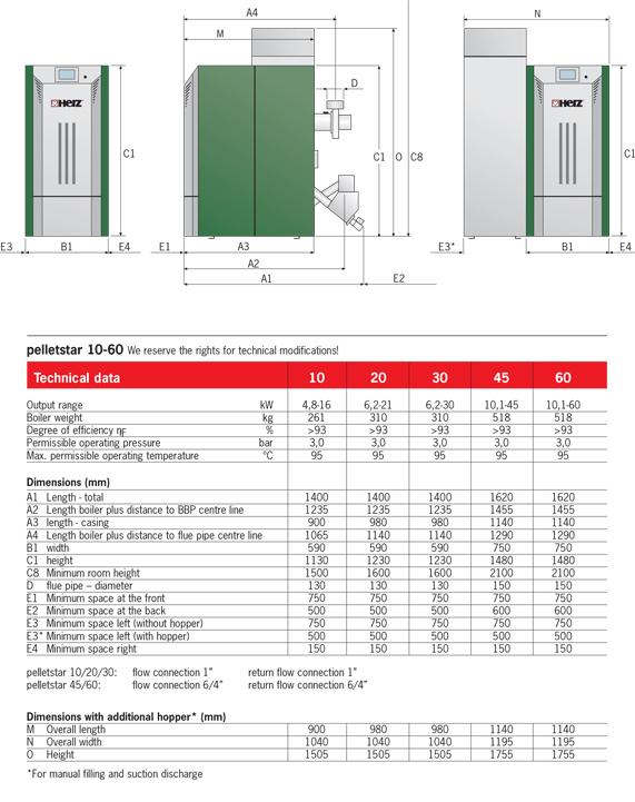 herz pelletstar specs and dimensions